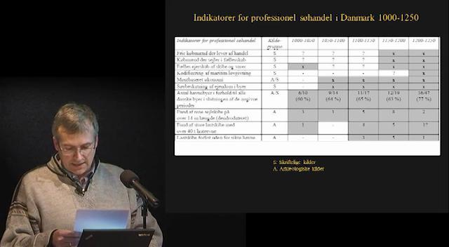 Januar, 2015: Store lastskibe i danske farvande 1000-1250